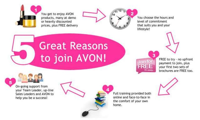 Why join Avon